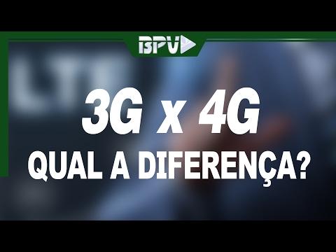 Qual é a Principal DIFERENÇA entre INTERNET 3G e 4G?