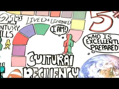 E3 Presents: Education, Equity, Excellence- Three Part Video Series (October 2012)