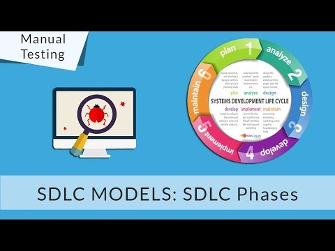 Software Development Life Cycle   SDLC Phases explained in detail for beginners