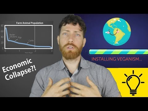 How Our World Would Change If Everyone Became Vegan - Response