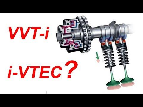 i VTEC và VVT i là gì? Tìm hiểu về công nghệ trục cam biến thiên trên ô tô   Lucky Luan