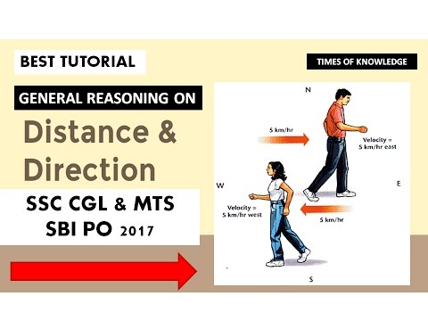 DISTANCE & DIRECTION | GENERAL APTITUDE & REASONING | SSC JE reasoning| SBI PO CLERK | CIL | SSC CGL