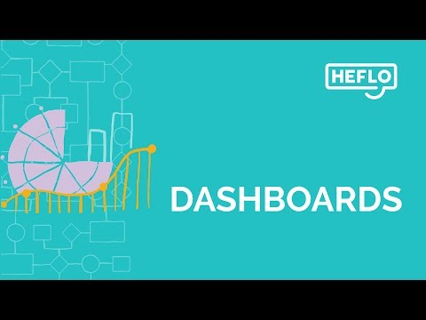 0 Visual Metric Performance Dashboard Examples on 340b audit, key financial, sales performance, accounting excel,