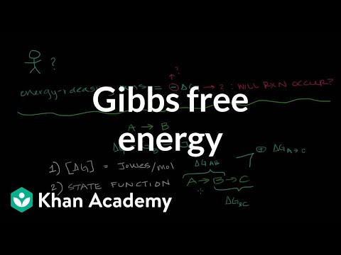 Gibbs free energy introduction | Biomolecules | MCAT | Khan