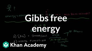 Gibbs free energy introduction | Biomolecules | MCAT | Khan Academy