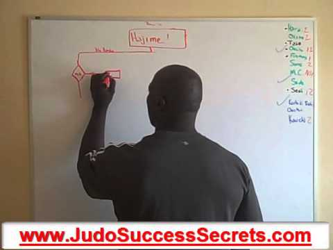 Dr. Rhadi Ferguson Discusses The Secrets to Judo Success And Talks About Strategy - Part 1