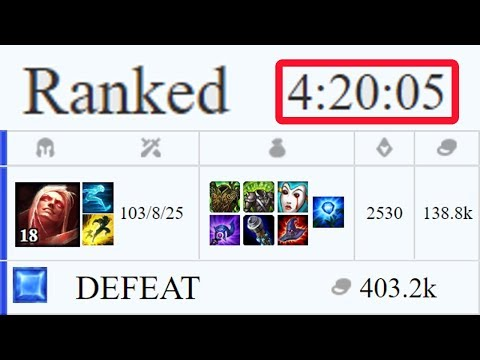 4+ HOURS GAME?! LONGEST RANKED EVER?! Summoner's Rift Hostage!