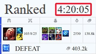 4+ HOURS GAME?! LONGEST RANKED EVER?! Summoner