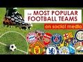 The 20 most popular rich-list football teams on social media
