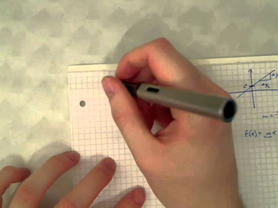 Punkt-Steigungs-Form - YouTube