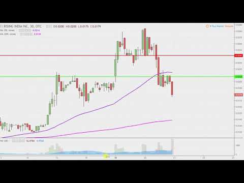 Rising India, Inc. - RSII Stock Chart Technical Analysis for 03-20-18