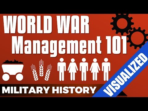 World War Management 101