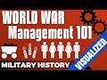World War Management 101