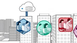 Trend Micro Hybrid Cloud Security, Explained