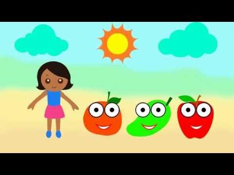 Animation คำคล้องจองผลไม้