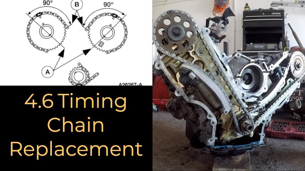 small resolution of ford 4 6 sohc timing chain replacement out of vehicle 4 6l ford engine timing diagram