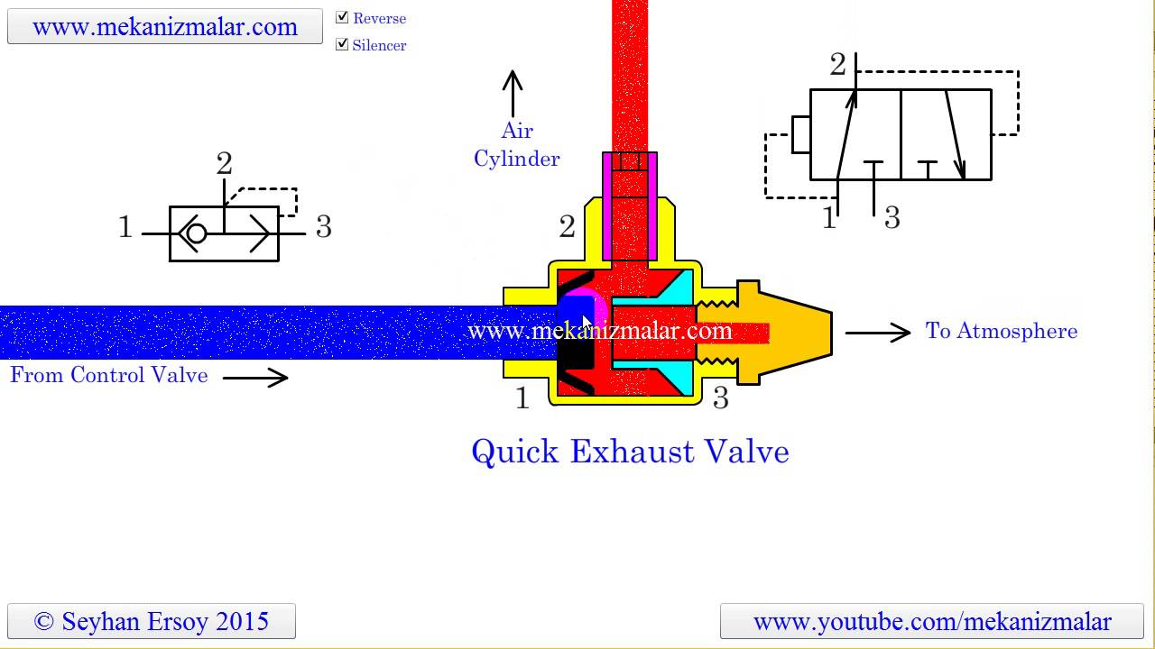 hight resolution of air gun valve diagram