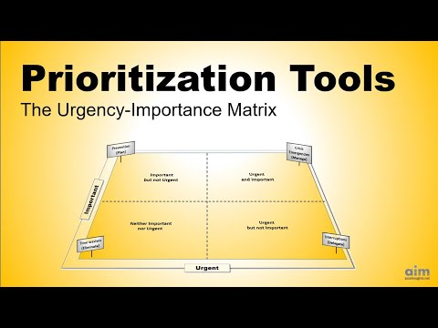 The Urgency-Importance Matrix: A Powerful Tool for Prioritization ...