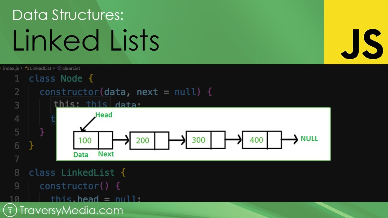 Linked List Data Structure | JavaScript
