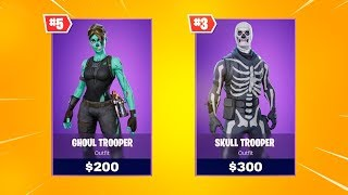 the NEW Top 10 MOST EXPENSIVE Skins in Fortnite...