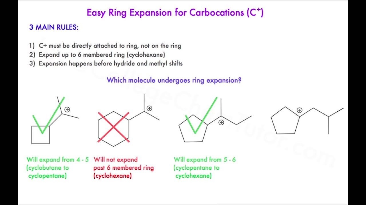 Ring Expansion Contraction