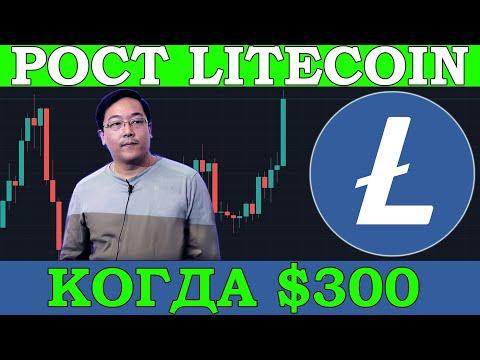 ЛАЙТКОИН ГОТОВИТ ПРОРЫВ! Когда цена Litecoin снова $300. Связь между курсом биткоина и LTC