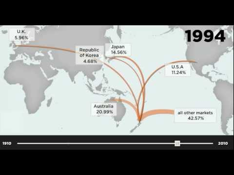 See 100 years of NZ exporting in 60 seconds