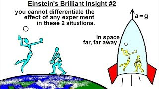 Physics - Relativity: Understading Space, Time & Relativity (8 of 55) Einstein's Brilliant Insight 2