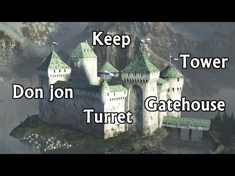 Names and terms of a medieval CASTLE's parts