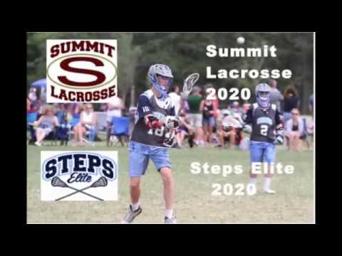 Patrick White (Class of 2020) Summer/Fall Highlights