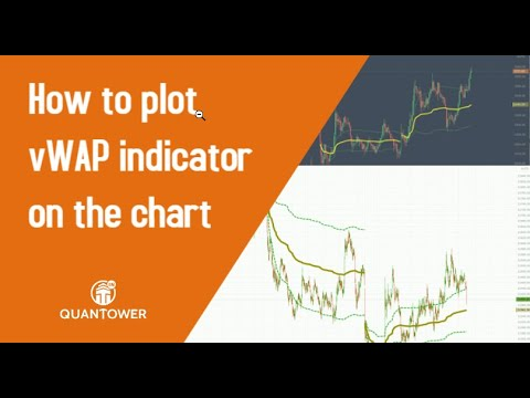How to plot vWAP indicator on the chart