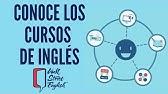 Wall Street English Cursos De Ingles Empresarial Youtube