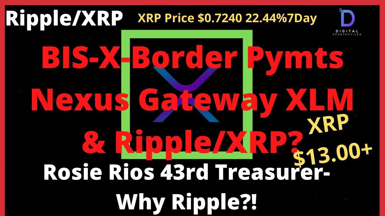 Ripple/XRP-IMF,BIS Nexus XLM & Ripple/XRP?,Rosie Rios 43rd US Treasurer Why Ripple?,XRP PRICE