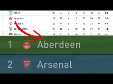 WHERE WOULD CELTIC, RANGERS AND ABERDEEN FINISH IN THE PREMIER LEAGUE?!?! (FIFA 17 EXPERIMENT)