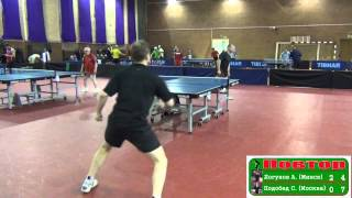 Alexander LOGUNOV vs Sergey PODOBED Raubichi, Belarus Open Championship 2012 Table Tennis