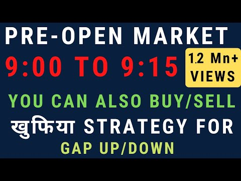 What Is Pre Opening Session In Stock Market? | How To Trade In Pre Open Market | Intraday Strategy