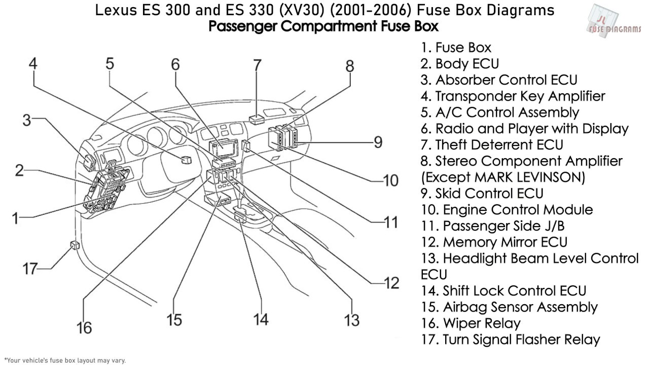 Lexus Es 300 And Es 330 Xv30 2001 2006 Fuse Box Diagrams Youtube