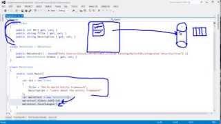 Entity Framework SQL Query Generated