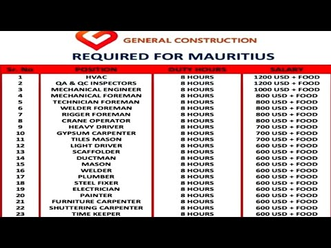 Jobs In Mauritius 🇲🇺 2021 ¦¦ Salary In US $ Dollar ¦¦ Reputed Company ¦¦ CV Selection ¦¦Gulf Updates