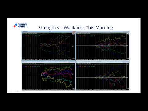 Real-Time Daily Trading Ideas: Monday, 19th February: Jay about the Institutional Forex View