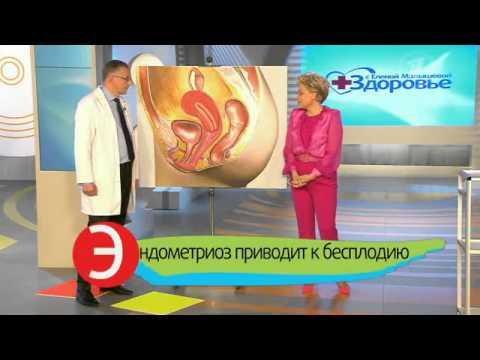 Болит желудок потеря сознания