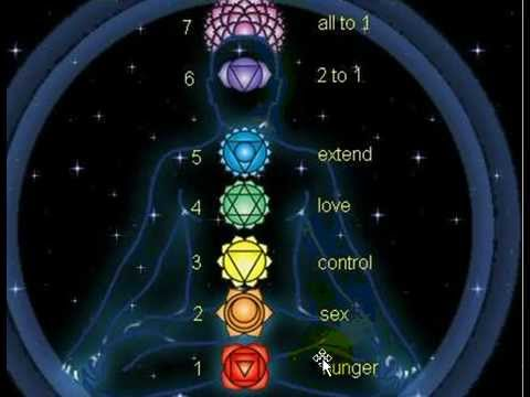 Aksharamala Meditation  for all 7 chakras - Jap15