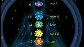 Aksharamala Meditation  for all 7 chakras - Jap15