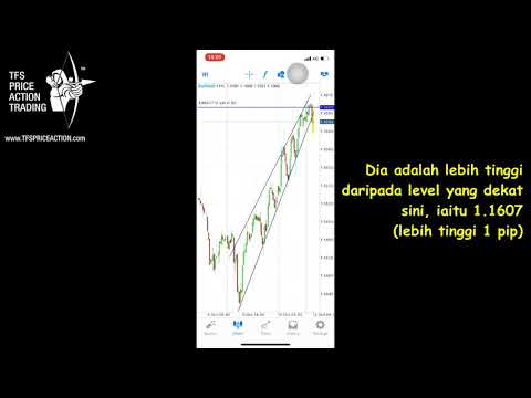 forex-trading-chart-pattern-rising-wedge-breakout-eur/usd-time-frame-h1