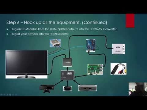 NEW! DIY Ambilight Tutorial,  For ANY HDMI Device! - EASY!! The Mad Scientist
