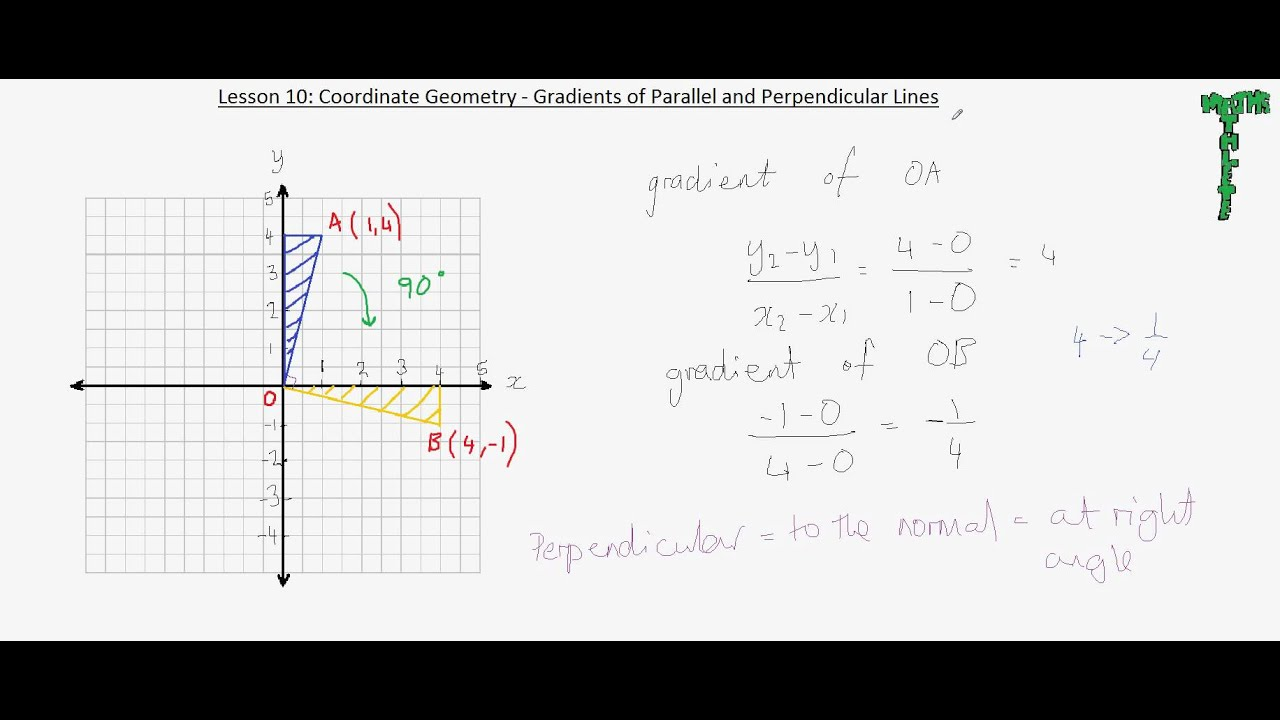 Core Mathematics 1: Lesson 10, Coordinate Geometry