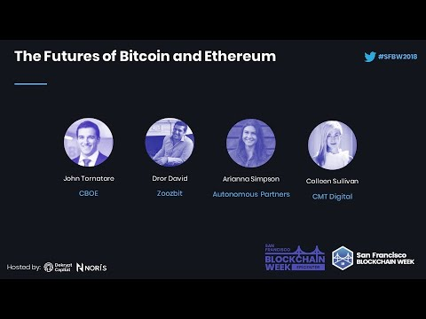 The Futures Of Bitcoin And Ethereum