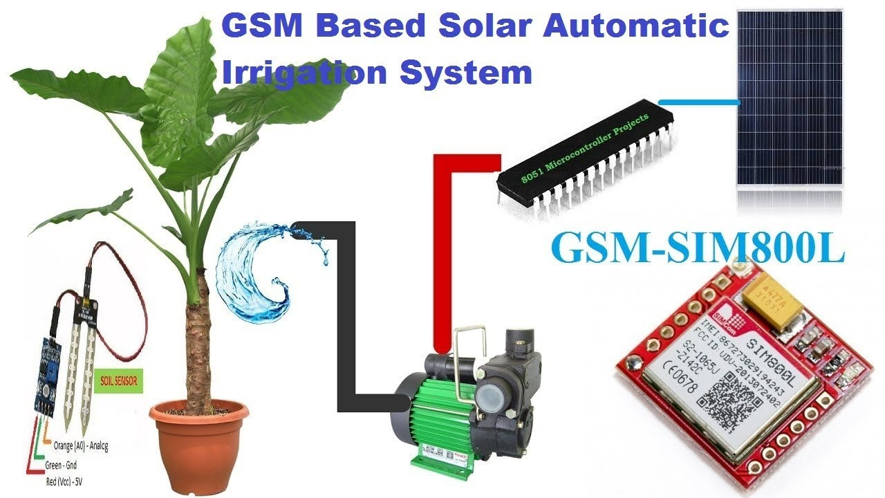 Automatic Watering System for Plants using GSM with SOLAR Module