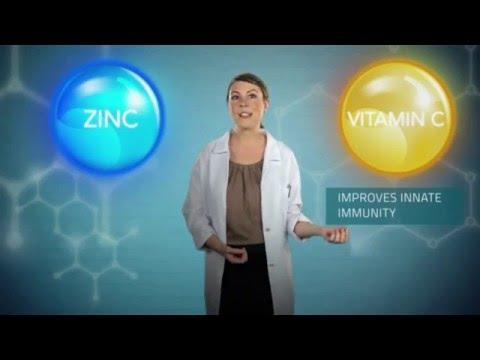 Vitamin C and Zinc - The Problem