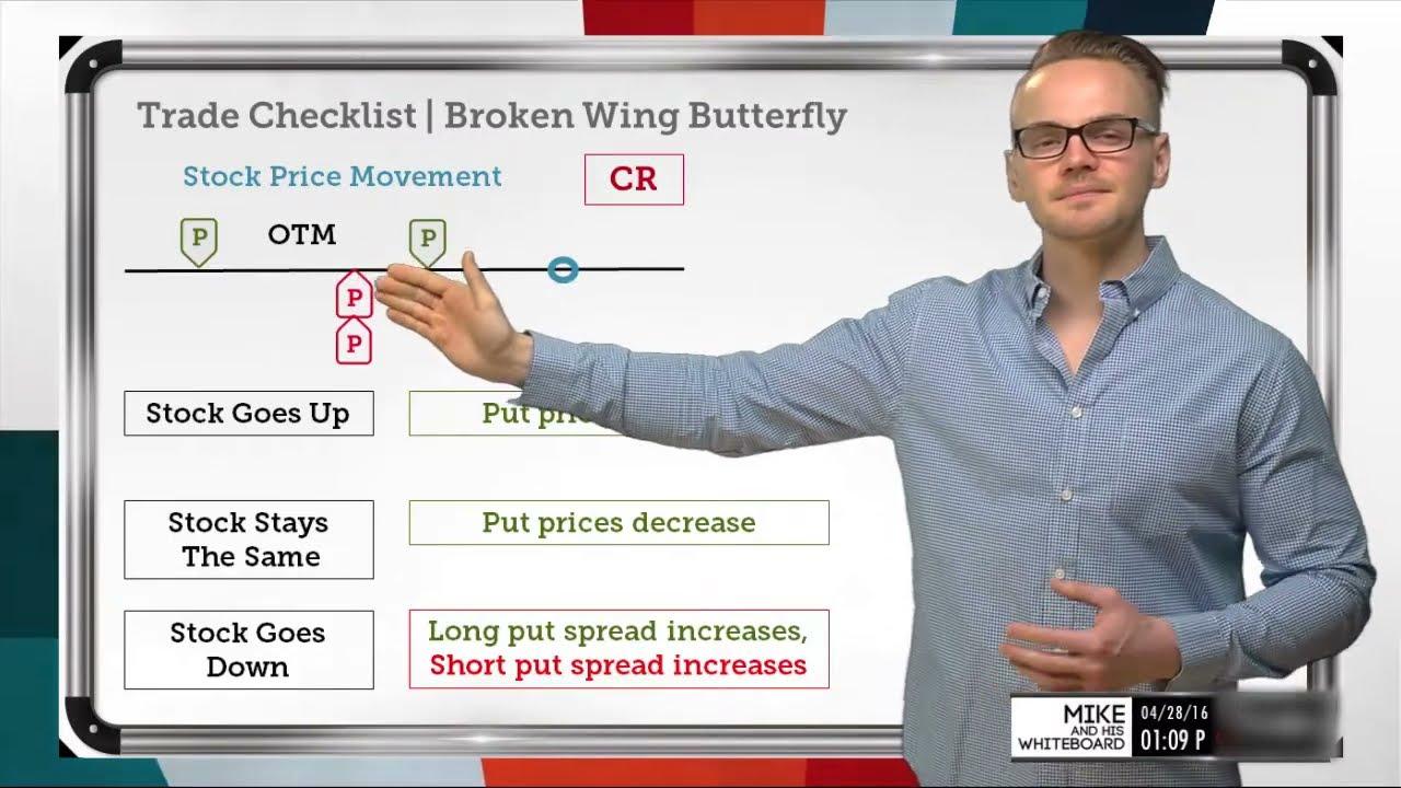 Broken wing butterfly option trade